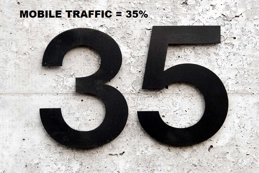 mobile site traffic hyderabad