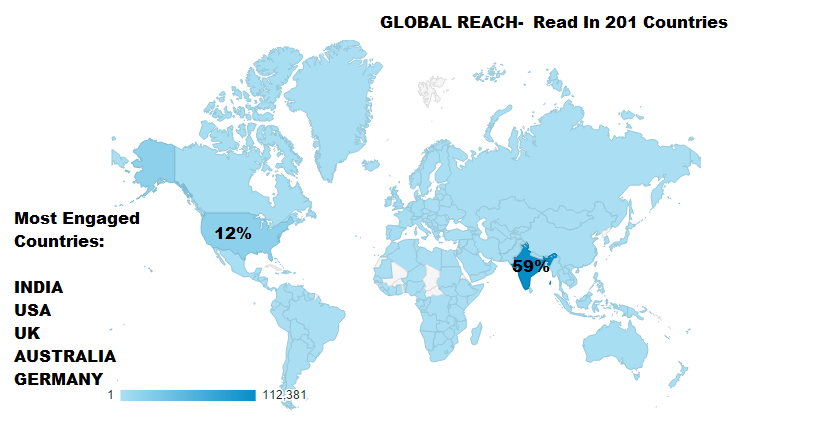 Global Reach city hyderabad